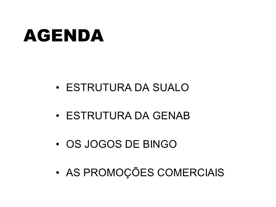 AGENDA ESTRUTURA DA SUALO ESTRUTURA DA GENAB OS JOGOS DE BINGO AS PROMOÇÕES COMERCIAIS