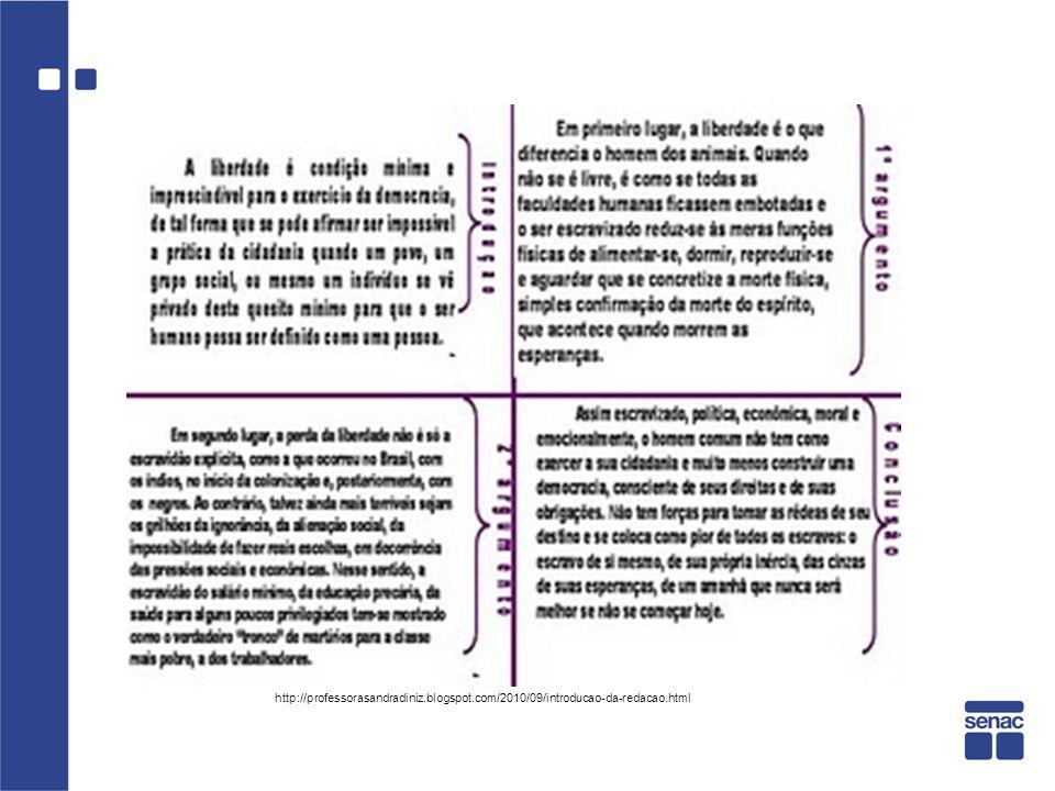 http://professorasandradiniz.blogspot.com/2010/09/introducao-da-redacao.html