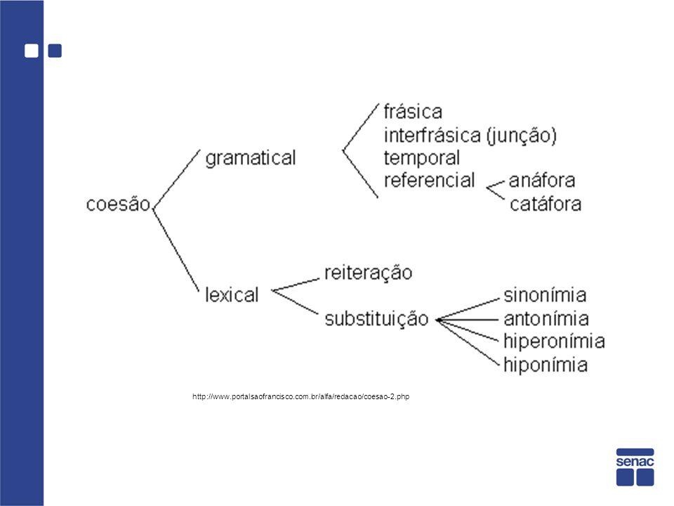 http://www.portalsaofrancisco.com.br/alfa/redacao/coesao-2.php