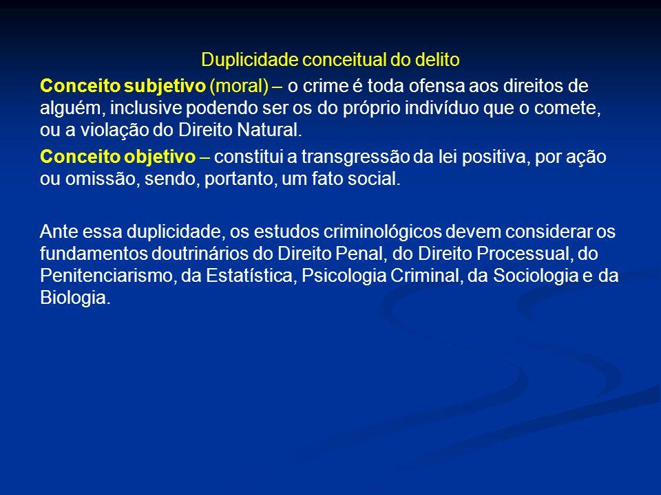 Duplicidade conceitual do delito Conceito subjetivo (moral) – o crime é toda ofensa aos direitos de alguém, inclusive podendo ser os do próprio indiví
