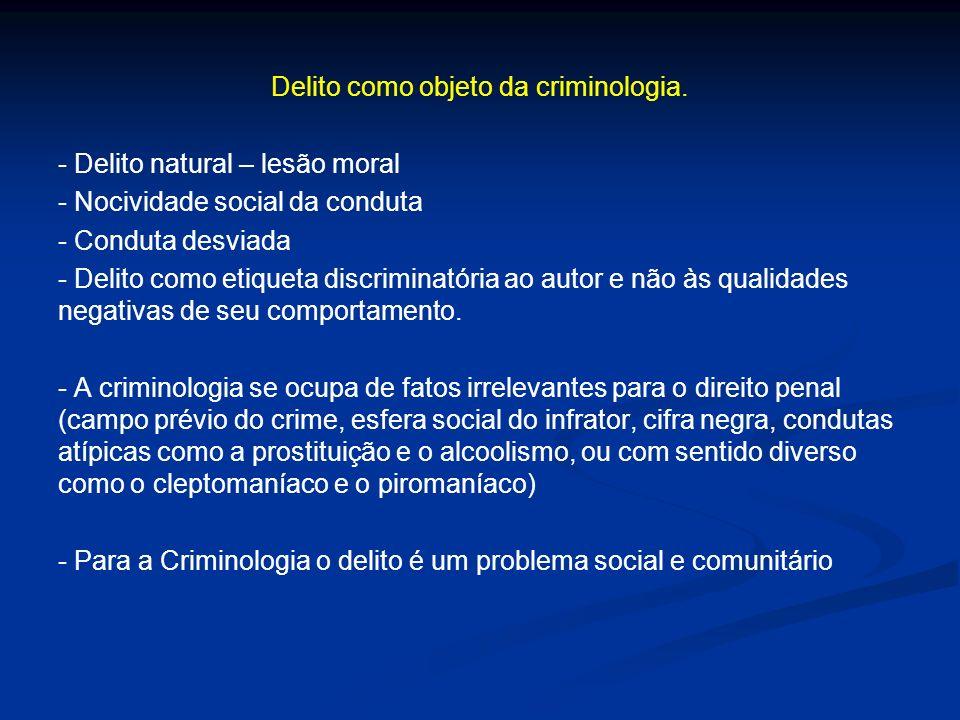 Delito como objeto da criminologia. - Delito natural – lesão moral - Nocividade social da conduta - Conduta desviada - Delito como etiqueta discrimina