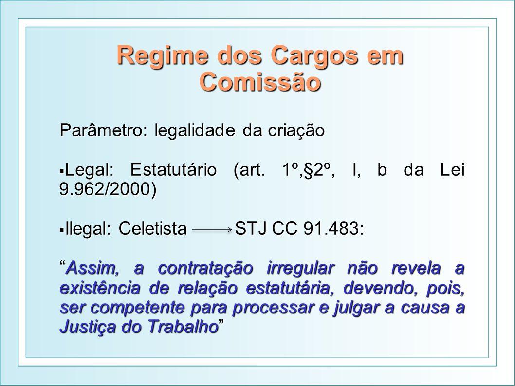 Regime dos Cargos em Comissão Parâmetro: legalidade da criação Legal: Estatutário (art. 1º,§2º, I, b da Lei 9.962/2000) Legal: Estatutário (art. 1º,§2