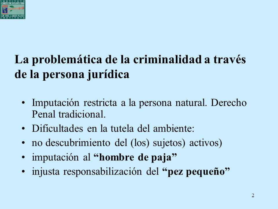 2 La problemática de la criminalidad a través de la persona jurídica Imputación restricta a la persona natural. Derecho Penal tradicional. Dificultade