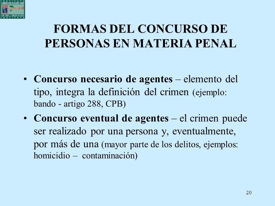 20 FORMAS DEL CONCURSO DE PERSONAS EN MATERIA PENAL Concurso necesario de agentes – elemento del tipo, integra la definición del crimen (ejemplo: band