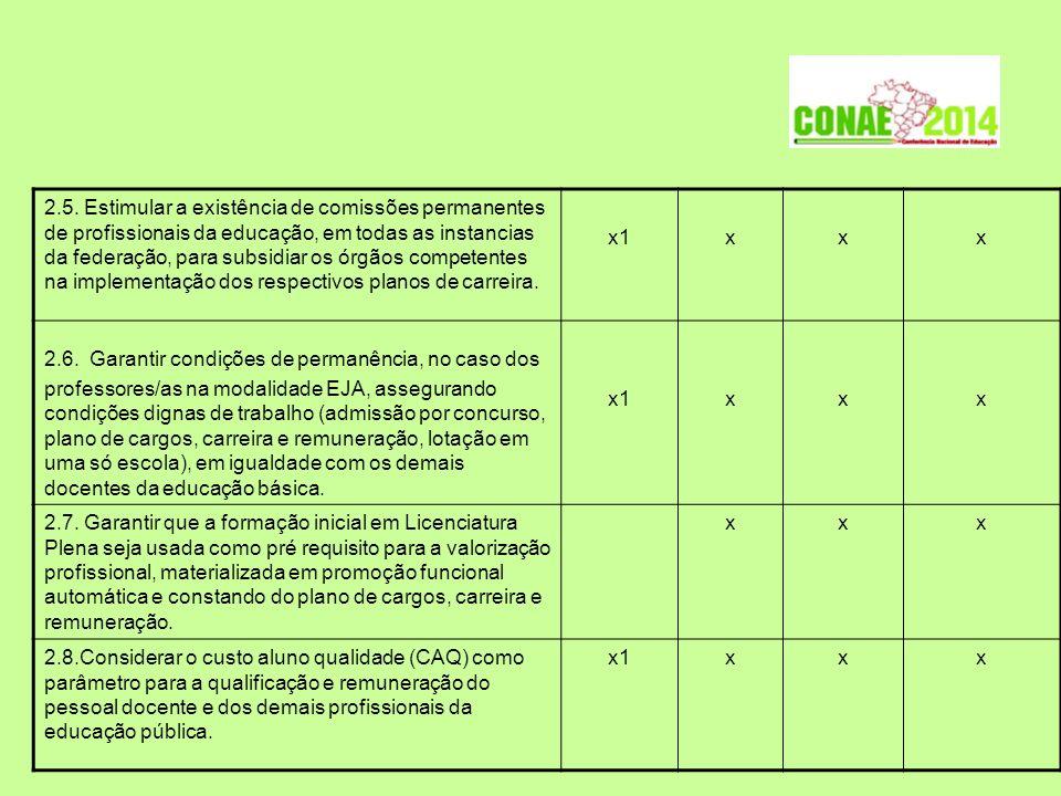 2.5. Estimular a existência de comissões permanentes de profissionais da educação, em todas as instancias da federação, para subsidiar os órgãos compe