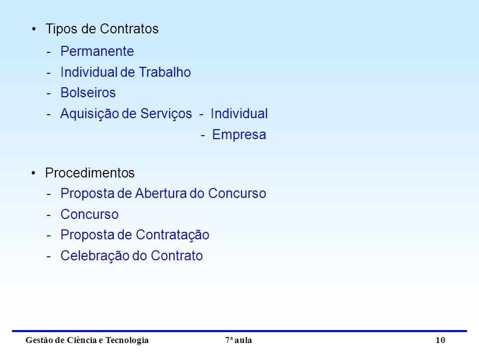 Gestão de Ciência e Tecnologia 7ª aula 10 Tipos de Contratos -Permanente -Individual de Trabalho -Bolseiros -Aquisição de Serviços - Individual - Empresa Procedimentos -Proposta de Abertura do Concurso -Concurso -Proposta de Contratação -Celebração do Contrato