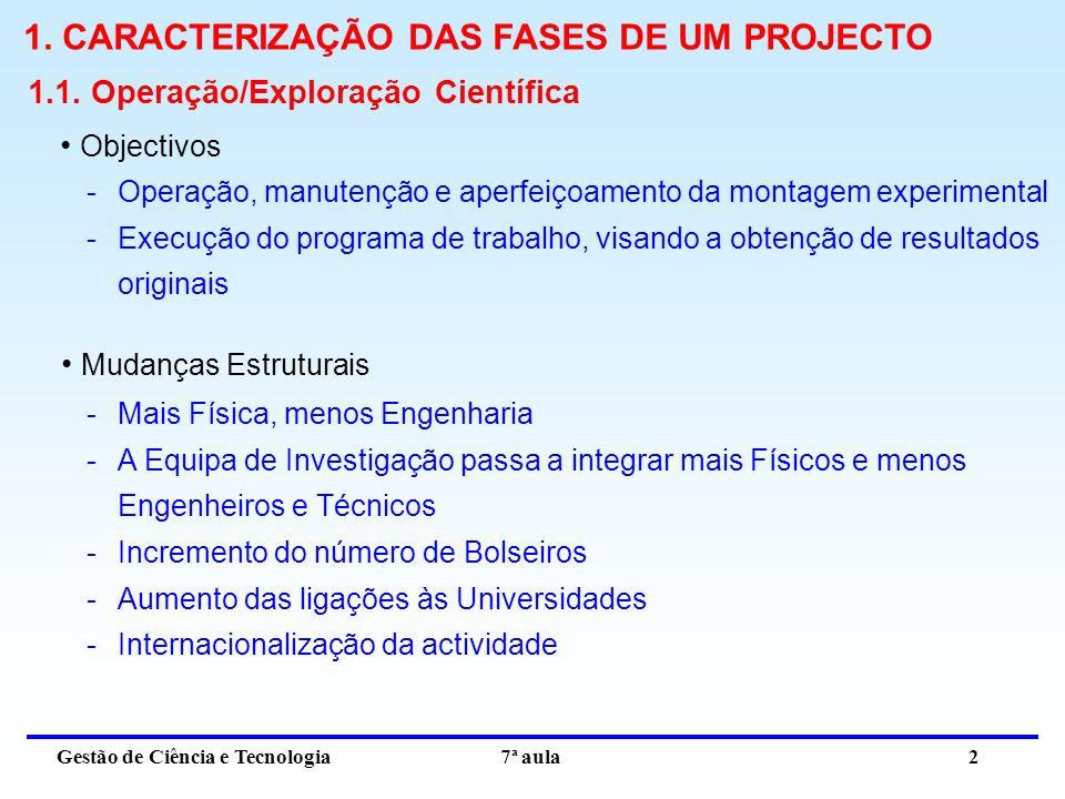 Gestão de Ciência e Tecnologia 7ª aula 2 1. CARACTERIZAÇÃO DAS FASES DE UM PROJECTO 1.1.