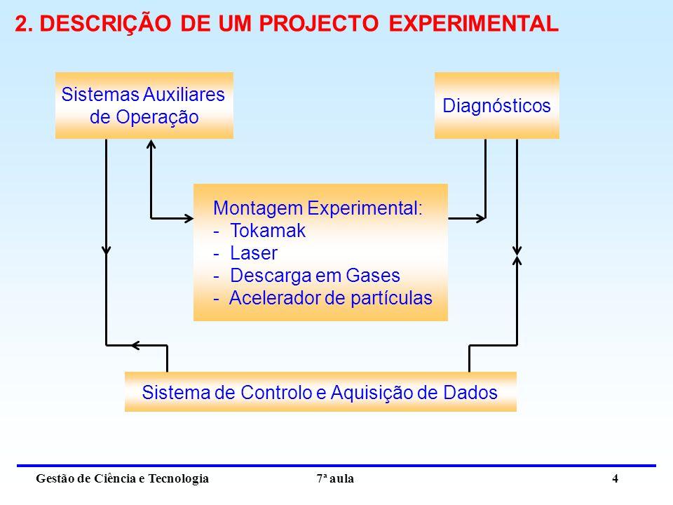 Gestão de Ciência e Tecnologia 7ª aula 4 2.