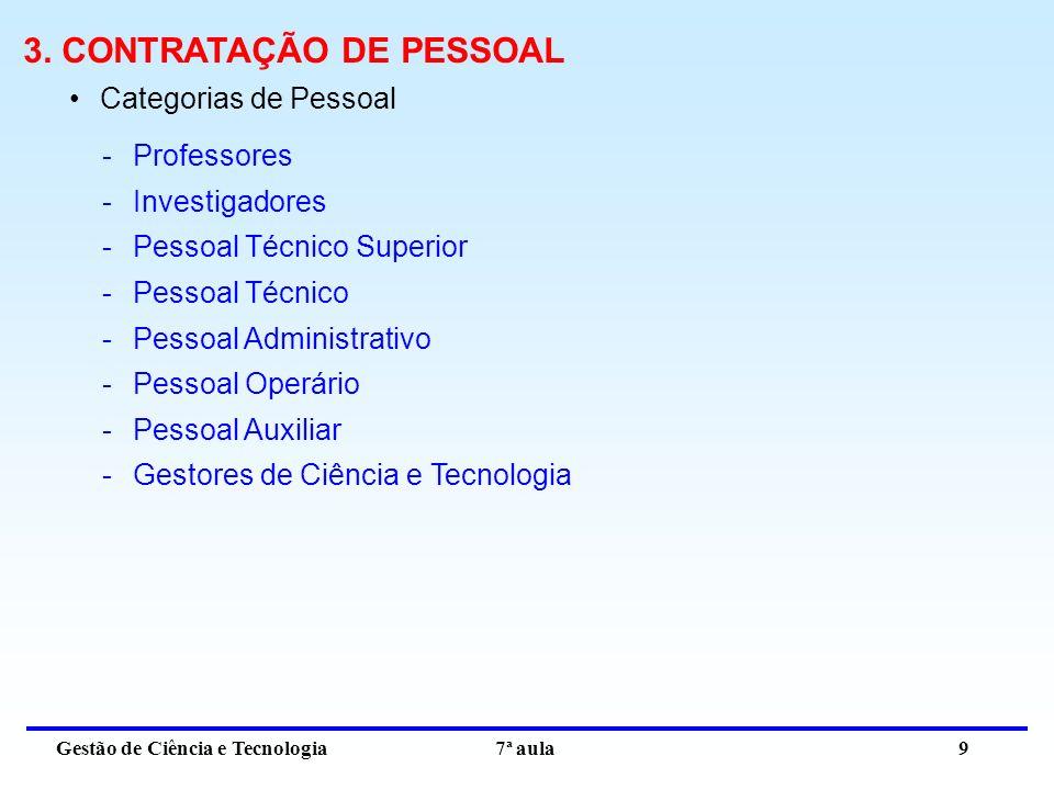 Gestão de Ciência e Tecnologia 7ª aula 9 3.