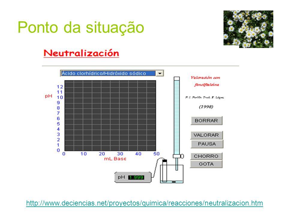 Partilha de exemplos ou comentários na plataforma moodle do Centro CRIE-FCUL - fazer inscrição na plataforma - intervir no fórum Física-Química no virtual - partilhando...