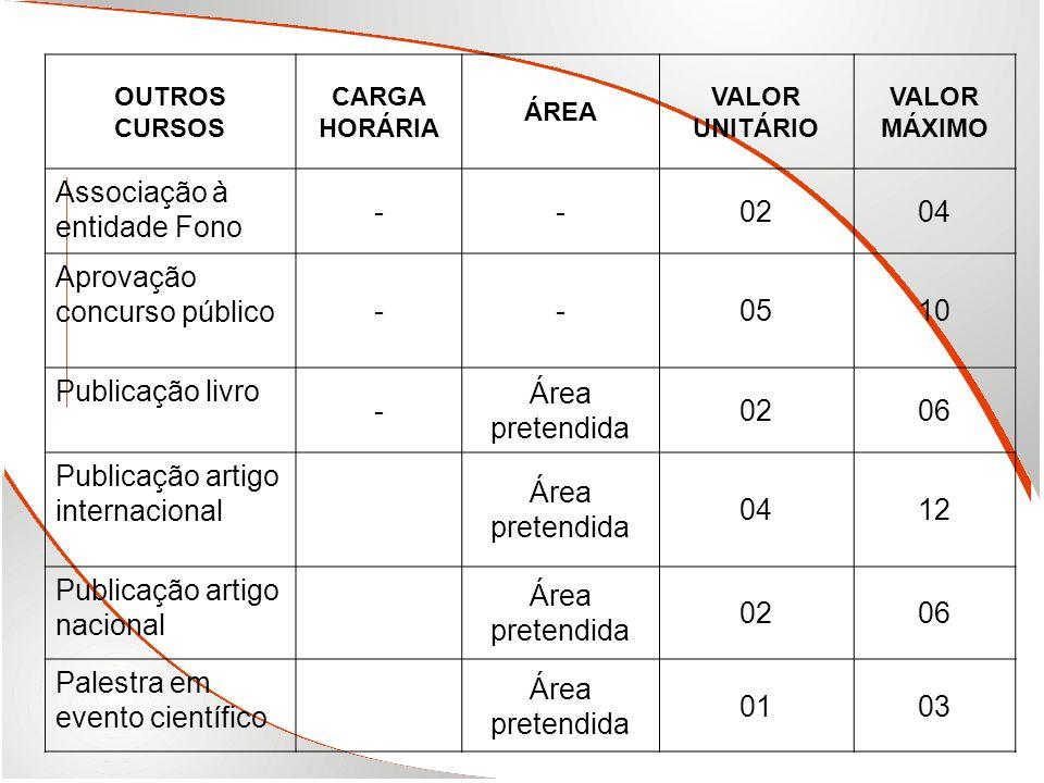 OUTROS CURSOS CARGA HORÁRIA ÁREA VALOR UNITÁRIO VALOR MÁXIMO Associação à entidade Fono --0204 Aprovação concurso público --0510 Publicação livro - Ár