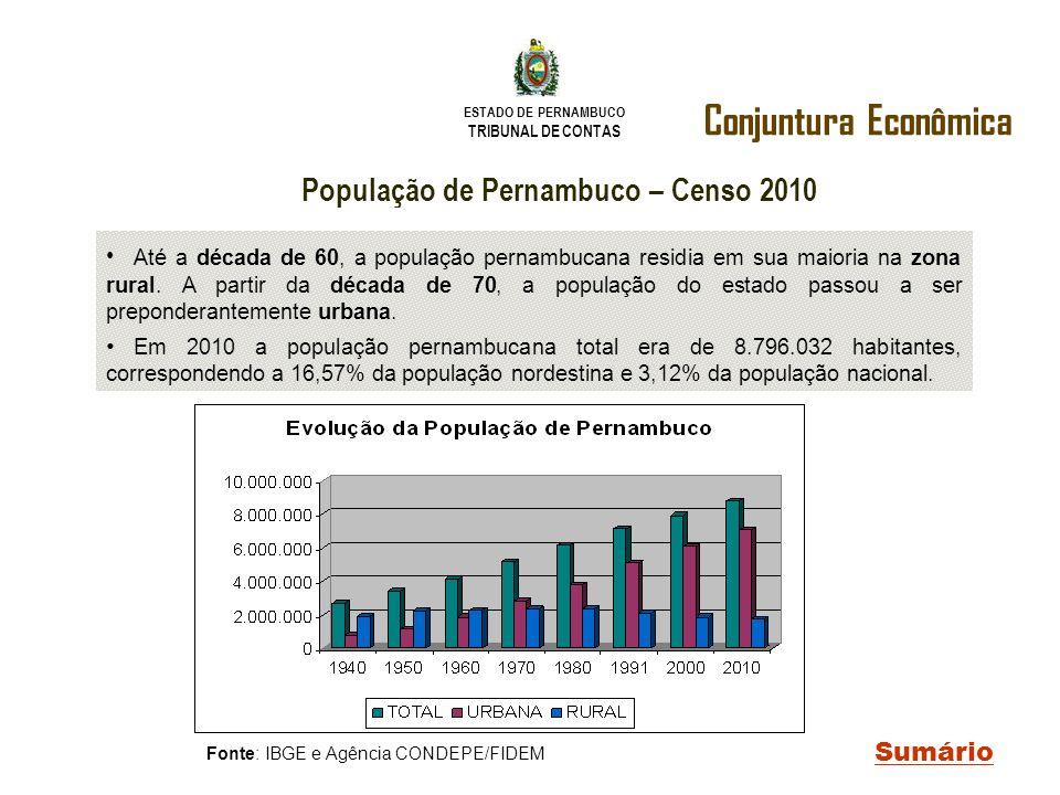 ESTADO DE PERNAMBUCO TRIBUNAL DE CONTAS Conjuntura Econômica Sumário Fonte: IBGE e Agência CONDEPE/FIDEM População de Pernambuco – Censo 2010 Até a dé