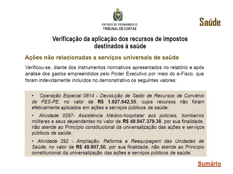 ESTADO DE PERNAMBUCO TRIBUNAL DE CONTAS Verificação da aplicação dos recursos de impostos destinados à saúde Ações não relacionadas a serviços univers