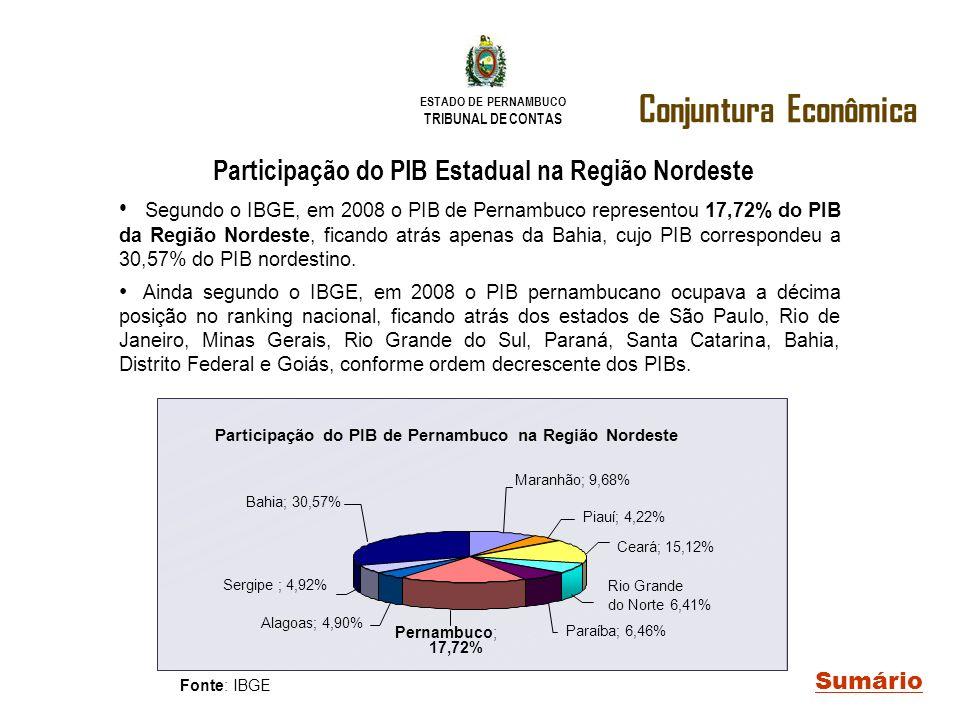 ESTADO DE PERNAMBUCO TRIBUNAL DE CONTAS Conjuntura Econômica Sumário Participação do PIB Estadual na Região Nordeste Segundo o IBGE, em 2008 o PIB de