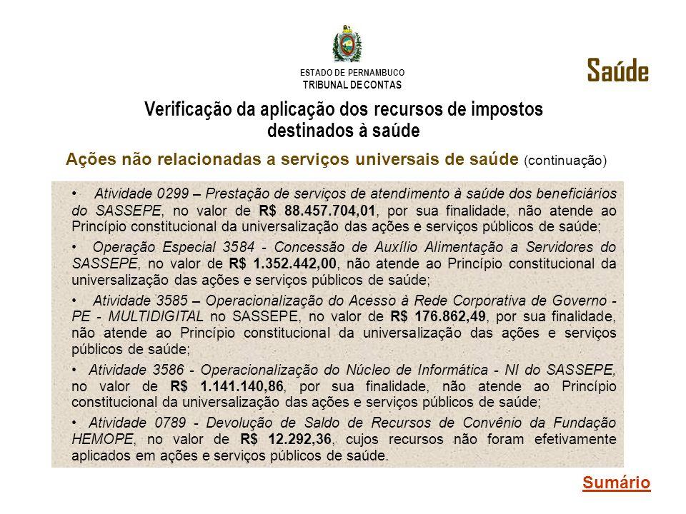 ESTADO DE PERNAMBUCO TRIBUNAL DE CONTAS Verificação da aplicação dos recursos de impostos destinados à saúde Atividade 0299 – Prestação de serviços de