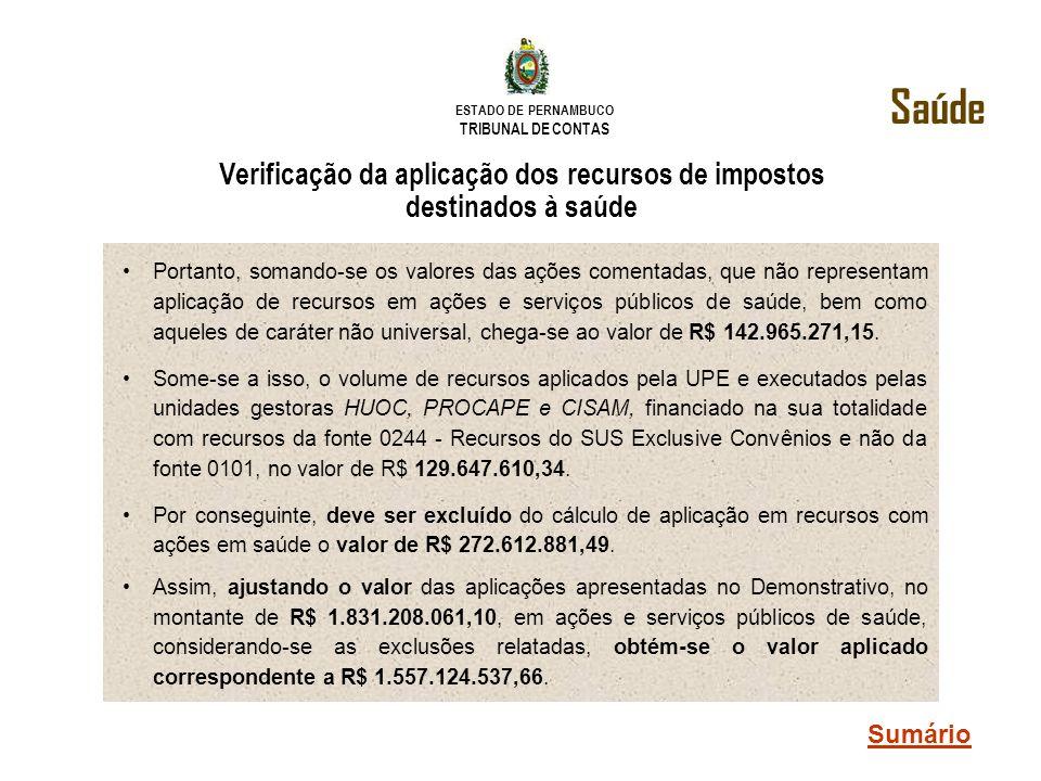ESTADO DE PERNAMBUCO TRIBUNAL DE CONTAS Verificação da aplicação dos recursos de impostos destinados à saúde Portanto, somando-se os valores das ações