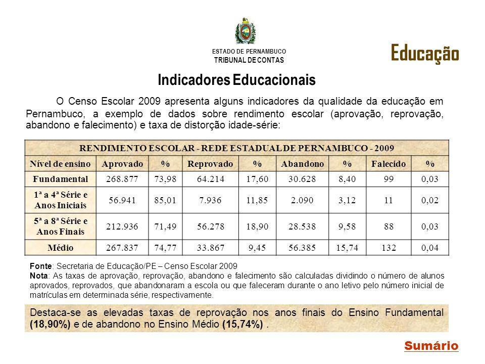 ESTADO DE PERNAMBUCO TRIBUNAL DE CONTAS Educação Sumário Indicadores Educacionais O Censo Escolar 2009 apresenta alguns indicadores da qualidade da ed
