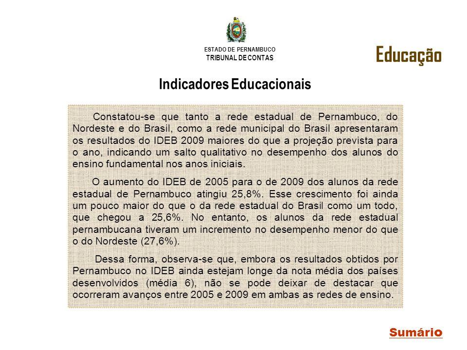 ESTADO DE PERNAMBUCO TRIBUNAL DE CONTAS Educação Sumári o Indicadores Educacionais Constatou-se que tanto a rede estadual de Pernambuco, do Nordeste e