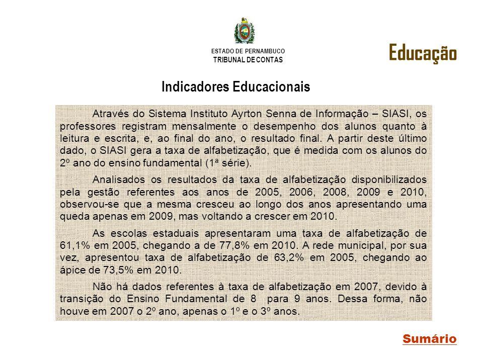 ESTADO DE PERNAMBUCO TRIBUNAL DE CONTAS Educação Sumário Indicadores Educacionais Através do Sistema Instituto Ayrton Senna de Informação – SIASI, os