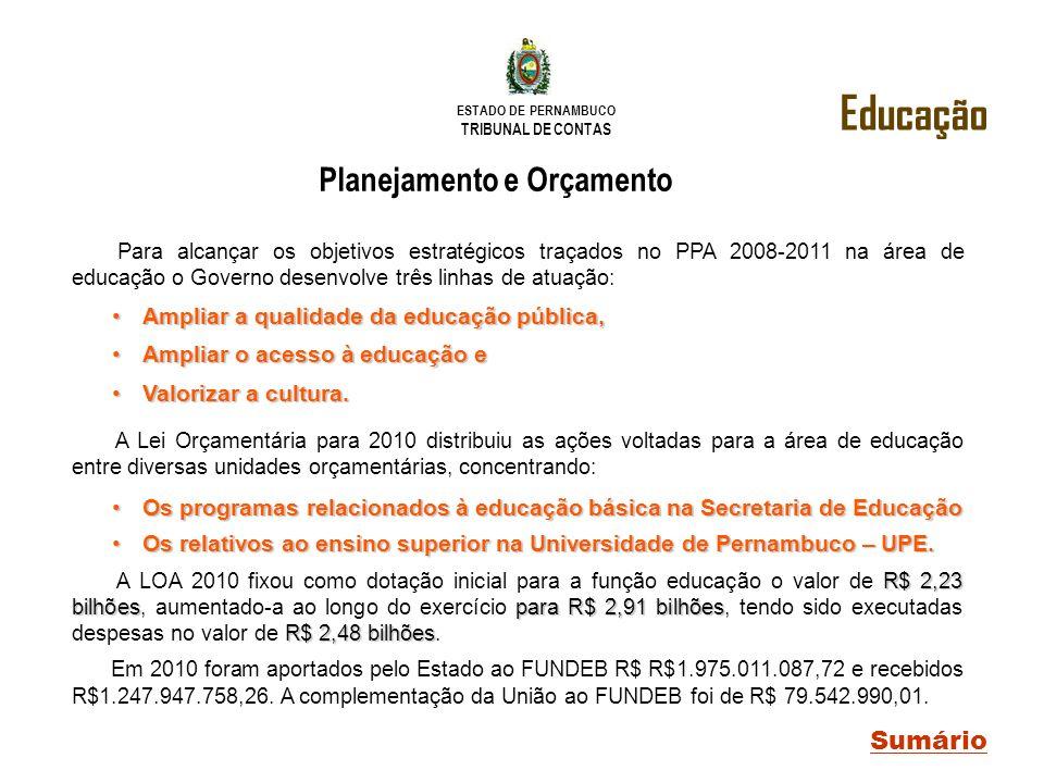 ESTADO DE PERNAMBUCO TRIBUNAL DE CONTAS Planejamento e Orçamento Educação Sumário Para alcançar os objetivos estratégicos traçados no PPA 2008-2011 na