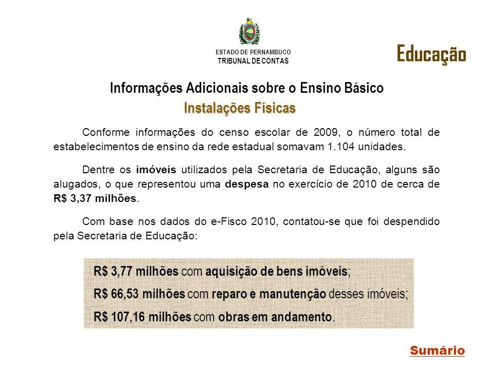 ESTADO DE PERNAMBUCO TRIBUNAL DE CONTAS Educação Informações Adicionais sobre o Ensino Básico Instalações Físicas Conforme informações do censo escola