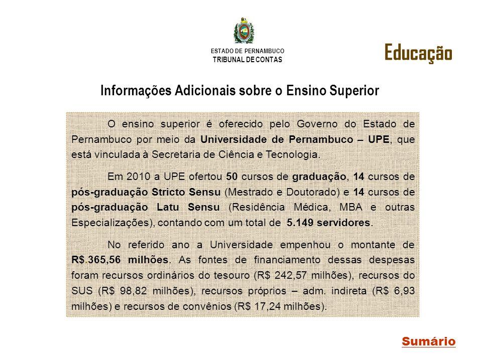 ESTADO DE PERNAMBUCO TRIBUNAL DE CONTAS Educação Informações Adicionais sobre o Ensino Superior O ensino superior é oferecido pelo Governo do Estado d