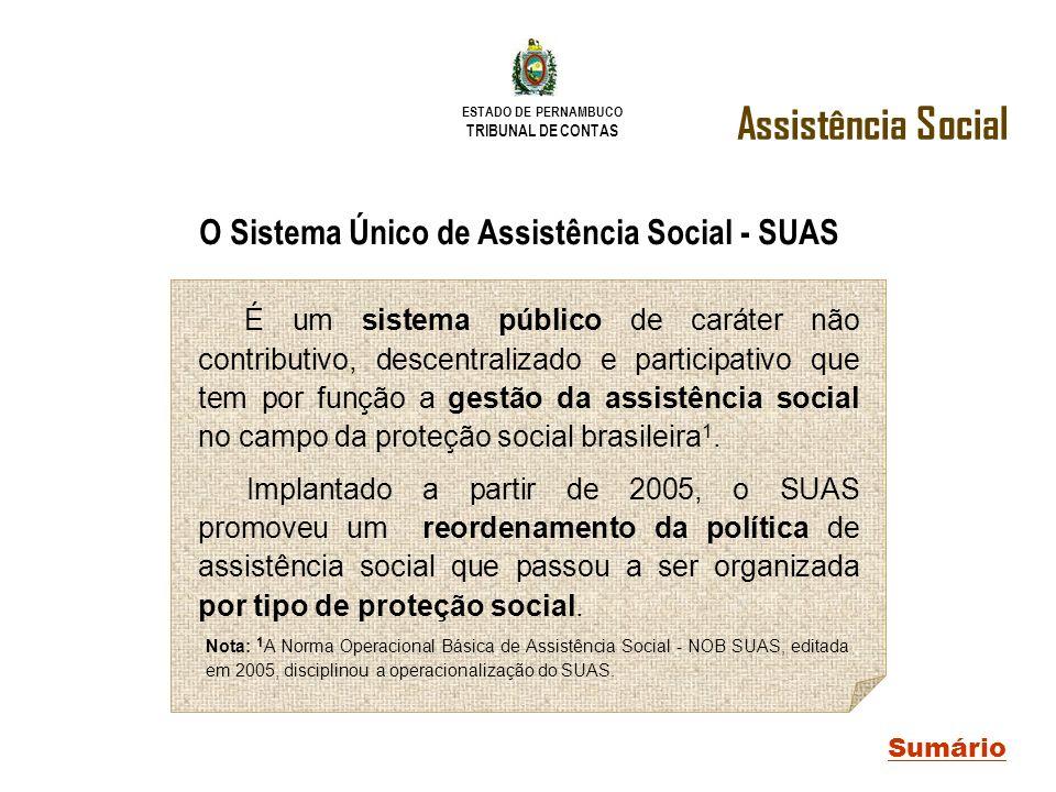 ESTADO DE PERNAMBUCO TRIBUNAL DE CONTAS Assistência Social Sumário O Sistema Único de Assistência Social - SUAS É um sistema público de caráter não co