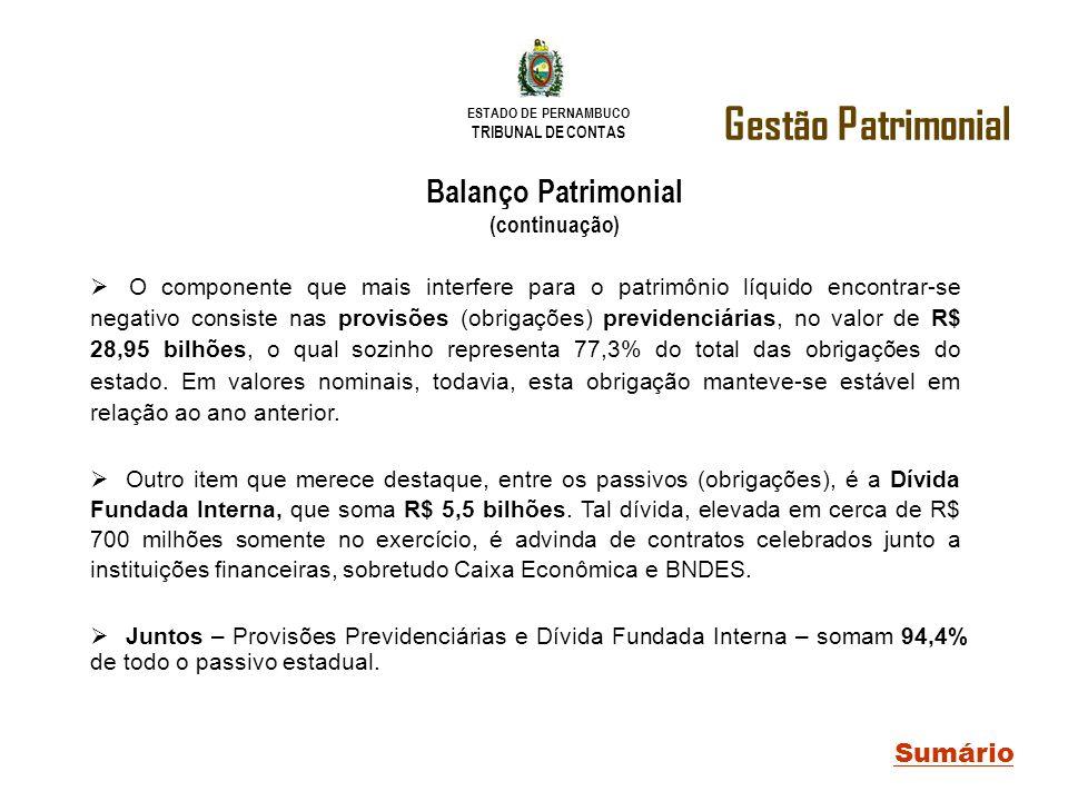 ESTADO DE PERNAMBUCO TRIBUNAL DE CONTAS Balanço Patrimonial (continuação) Gestão Patrimonial Outro item que merece destaque, entre os passivos (obriga