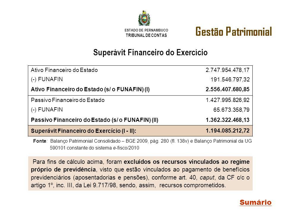 ESTADO DE PERNAMBUCO TRIBUNAL DE CONTAS Gestão Patrimonial Sumário Superávit Financeiro do Exercício Ativo Financeiro do Estado 2.747.954.478,17 (-) F