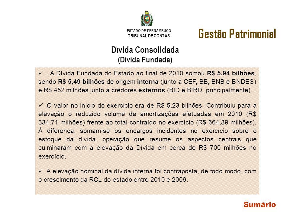 ESTADO DE PERNAMBUCO TRIBUNAL DE CONTAS Dívida Consolidada (Dívida Fundada) Gestão Patrimonial Sumário A Dívida Fundada do Estado ao final de 2010 som