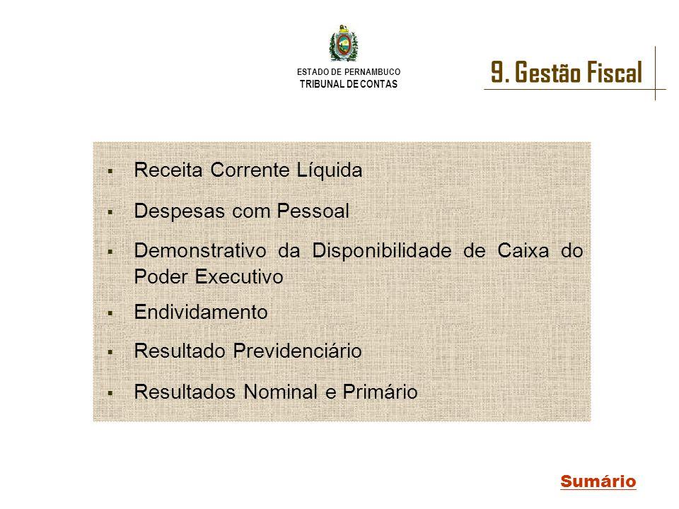 ESTADO DE PERNAMBUCO TRIBUNAL DE CONTAS 9. Gestão Fiscal Sumário Receita Corrente Líquida Despesas com Pessoal Demonstrativo da Disponibilidade de Cai