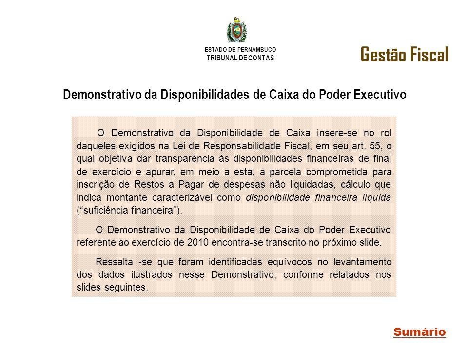 ESTADO DE PERNAMBUCO TRIBUNAL DE CONTAS Gestão Fiscal Sumário O Demonstrativo da Disponibilidade de Caixa insere-se no rol daqueles exigidos na Lei de
