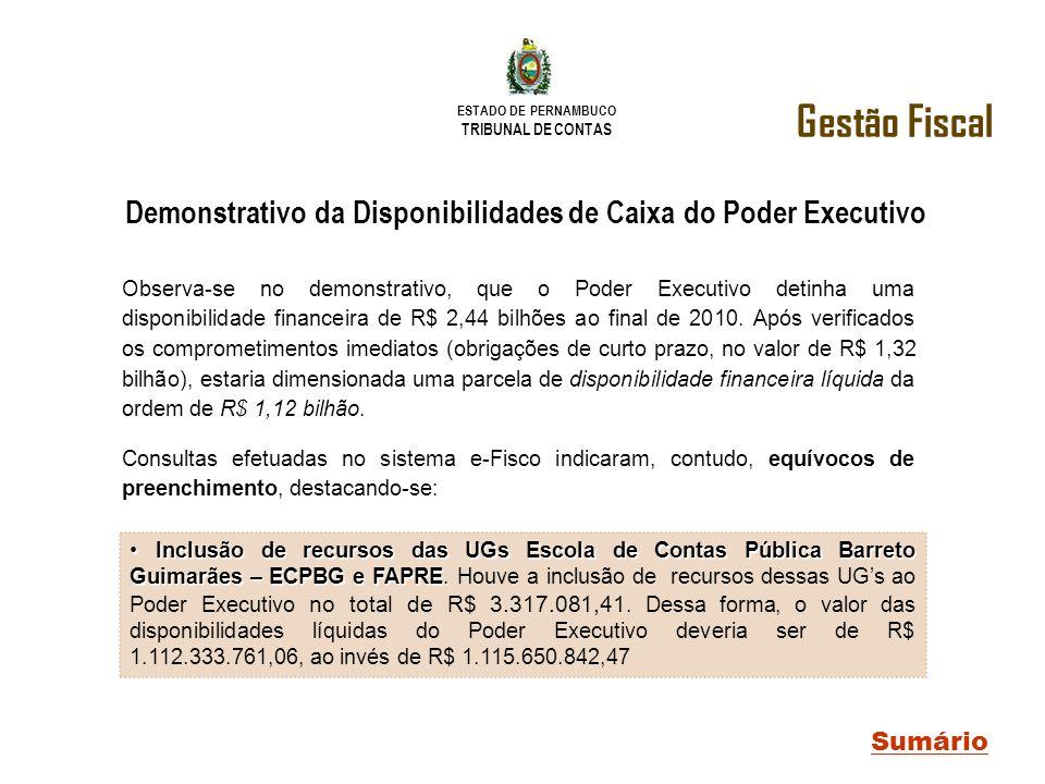 ESTADO DE PERNAMBUCO TRIBUNAL DE CONTAS Gestão Fiscal Sumário Observa-se no demonstrativo, que o Poder Executivo detinha uma disponibilidade financeir