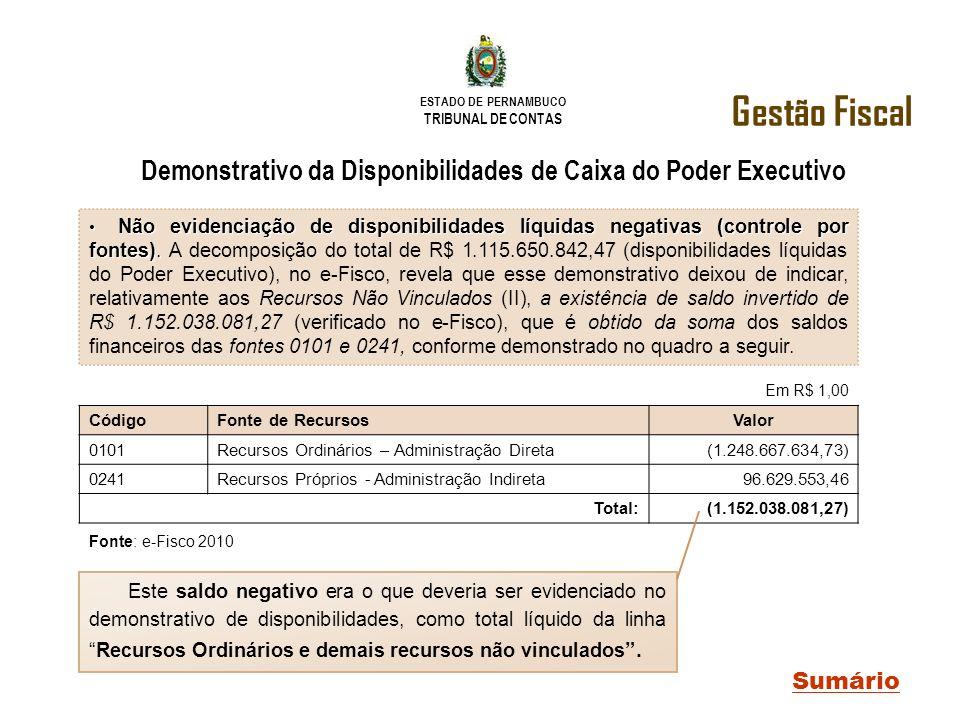 ESTADO DE PERNAMBUCO TRIBUNAL DE CONTAS Gestão Fiscal Sumário Demonstrativo da Disponibilidades de Caixa do Poder Executivo Não evidenciação de dispon