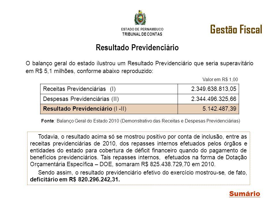 ESTADO DE PERNAMBUCO TRIBUNAL DE CONTAS Resultado Previdenciário O balanço geral do estado ilustrou um Resultado Previdenciário que seria superavitári