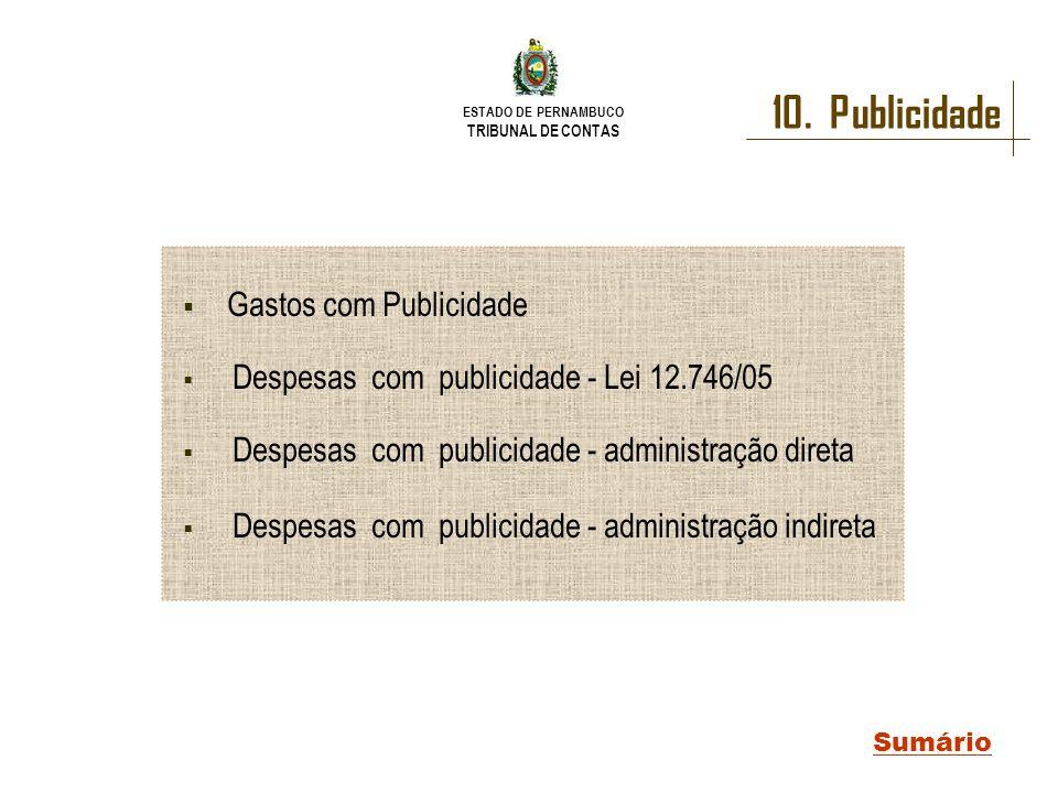 ESTADO DE PERNAMBUCO TRIBUNAL DE CONTAS 10. Publicidade Sumário Gastos com Publicidade Despesas com publicidade - Lei 12.746/05 Despesas com publicida