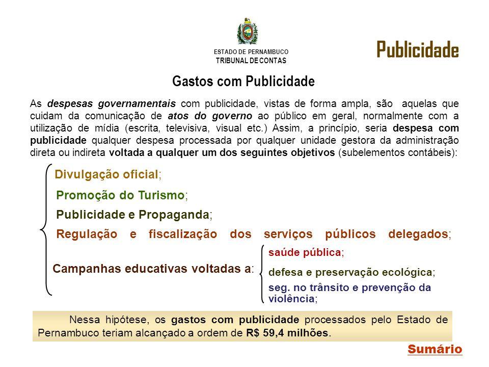 ESTADO DE PERNAMBUCO TRIBUNAL DE CONTAS Publicidade Sumário Divulgação oficial; Nessa hipótese, os gastos com publicidade processados pelo Estado de P