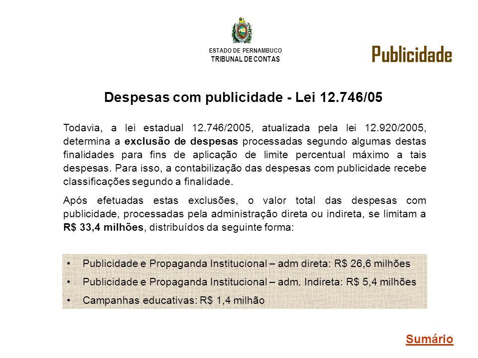 ESTADO DE PERNAMBUCO TRIBUNAL DE CONTAS Publicidade Despesas com publicidade - Lei 12.746/05 Sumário Todavia, a lei estadual 12.746/2005, atualizada p