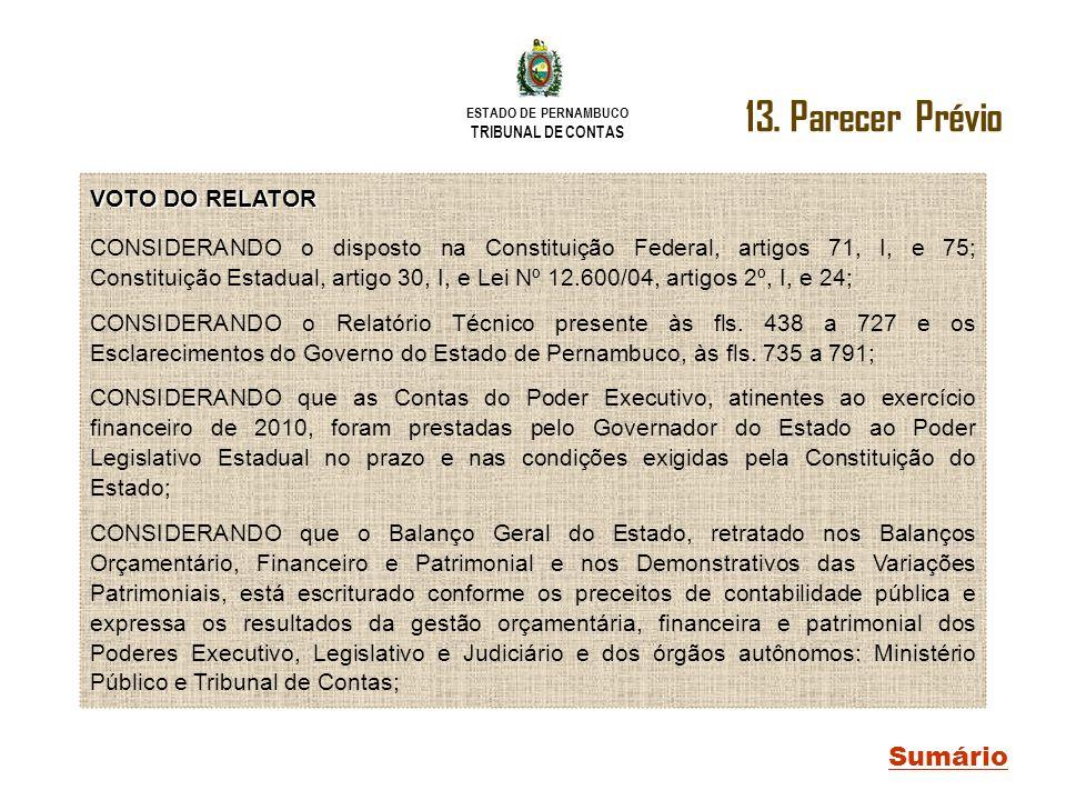 ESTADO DE PERNAMBUCO TRIBUNAL DE CONTAS Sumário VOTO DO RELATOR CONSIDERANDO o disposto na Constituição Federal, artigos 71, I, e 75; Constituição Est