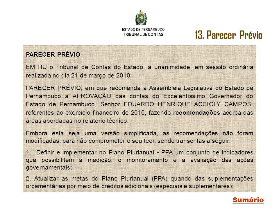 ESTADO DE PERNAMBUCO TRIBUNAL DE CONTAS Sumário PARECER PRÉVIO EMITIU o Tribunal de Contas do Estado, à unanimidade, em sessão ordinária realizada no