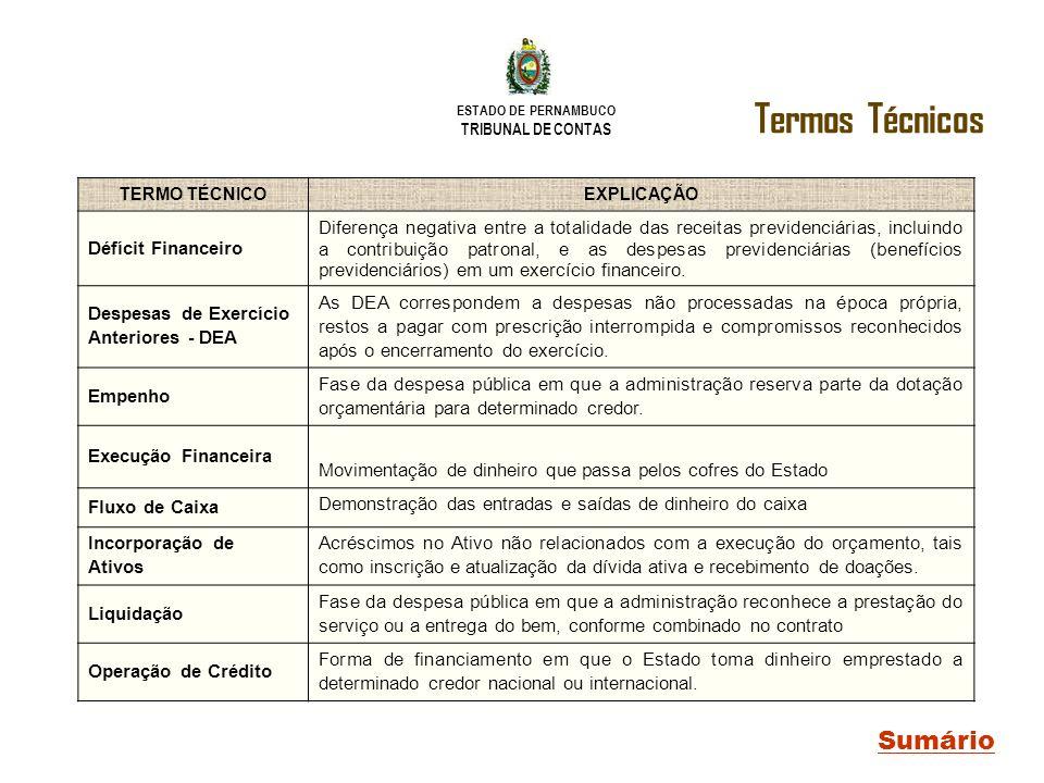 ESTADO DE PERNAMBUCO TRIBUNAL DE CONTAS SIGLASSIGNIFICADO AIDS Síndrome da Imuno Deficiência Adquirida ATI Agência de Tecnologia da Informação BCT Bol