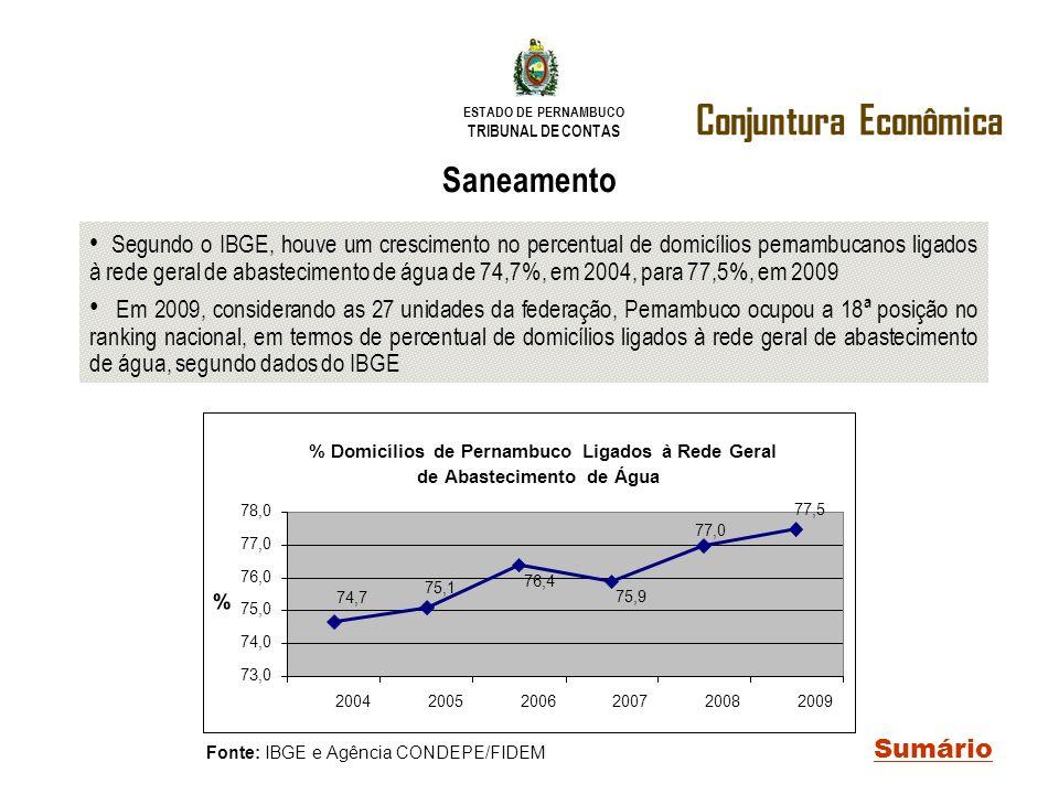 ESTADO DE PERNAMBUCO TRIBUNAL DE CONTAS Conjuntura Econômica Sumário Saneamento Segundo o IBGE, houve um crescimento no percentual de domicílios perna