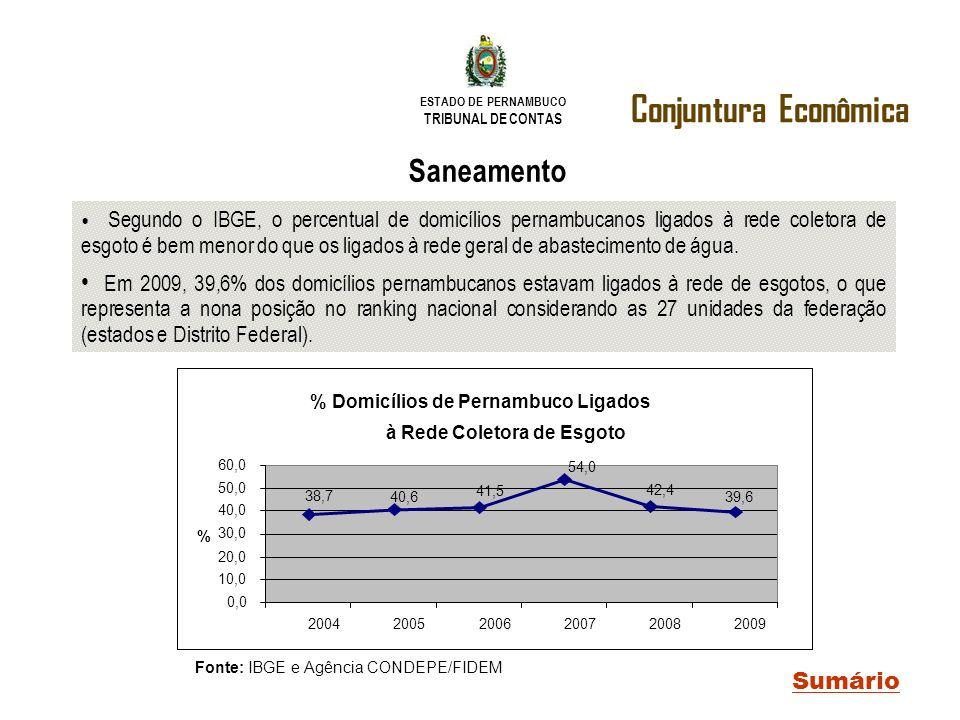ESTADO DE PERNAMBUCO TRIBUNAL DE CONTAS Conjuntura Econômica Sumário Saneamento Segundo o IBGE, o percentual de domicílios pernambucanos ligados à red
