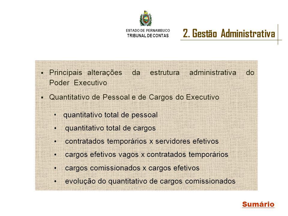 ESTADO DE PERNAMBUCO TRIBUNAL DE CONTAS 2. Gestão Administrativa Sumário Principais alterações da estrutura administrativa do Poder Executivo Quantita
