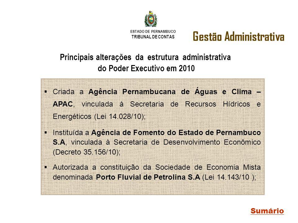 ESTADO DE PERNAMBUCO TRIBUNAL DE CONTAS Gestão Administrativa Sumário Criada a Agência Pernambucana de Águas e Clima – APAC, vinculada à Secretaria de