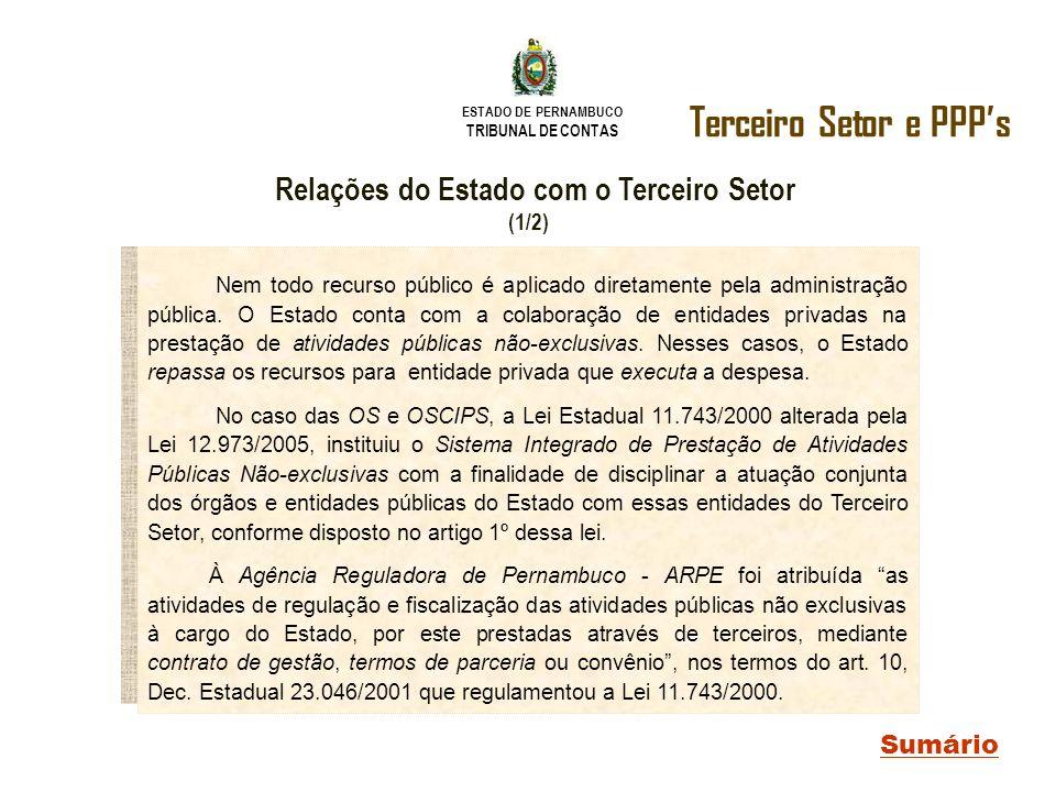ESTADO DE PERNAMBUCO TRIBUNAL DE CONTAS Terceiro Setor e PPPs Sumário Relações do Estado com o Terceiro Setor (1/2) Nem todo recurso público é aplicad