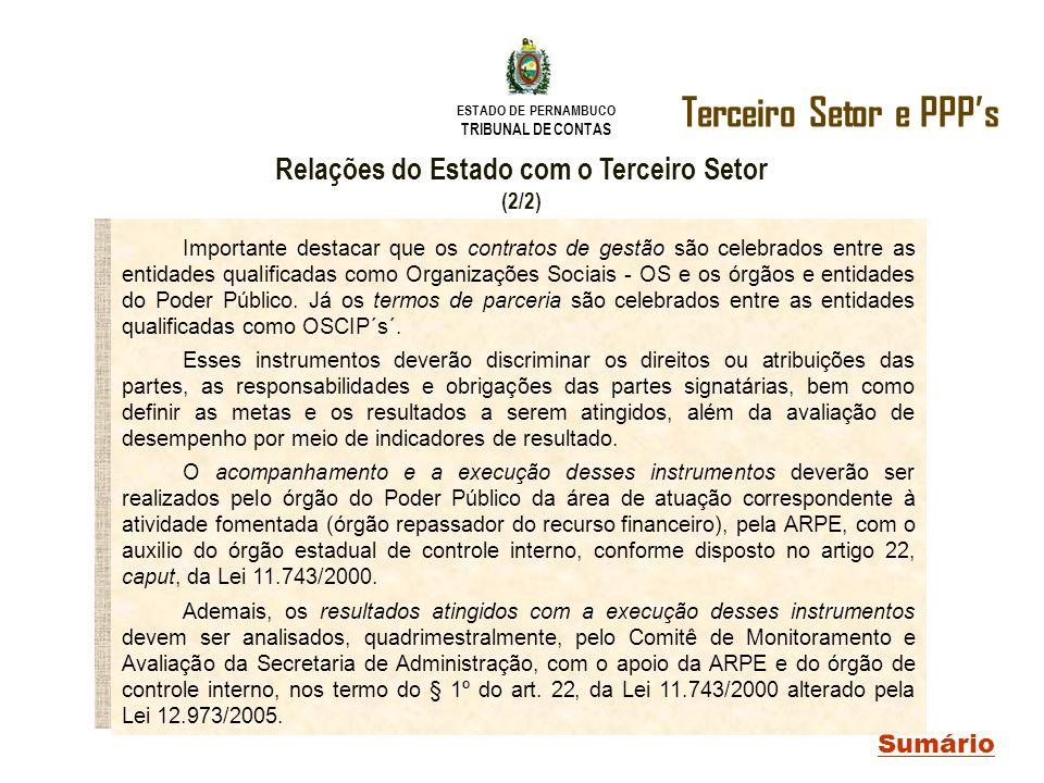 ESTADO DE PERNAMBUCO TRIBUNAL DE CONTAS Terceiro Setor e PPPs Sumário Relações do Estado com o Terceiro Setor (2/2) Importante destacar que os contrat