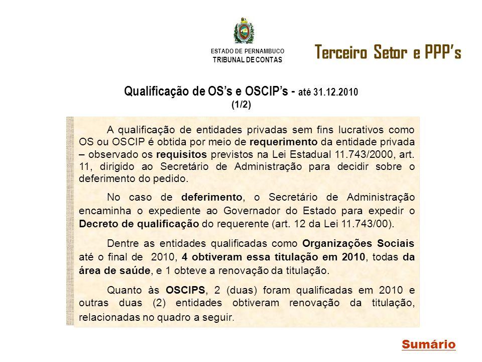 ESTADO DE PERNAMBUCO TRIBUNAL DE CONTAS Terceiro Setor e PPPs Sumário Qualificação de OSs e OSCIPs - até 31.12.2010 (1/2) A qualificação de entidades