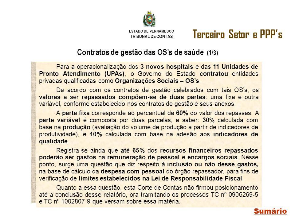 ESTADO DE PERNAMBUCO TRIBUNAL DE CONTAS Terceiro Setor e PPPs Sumário Contratos de gestão das OSs de saúde (1/3) Para a operacionalização dos 3 novos