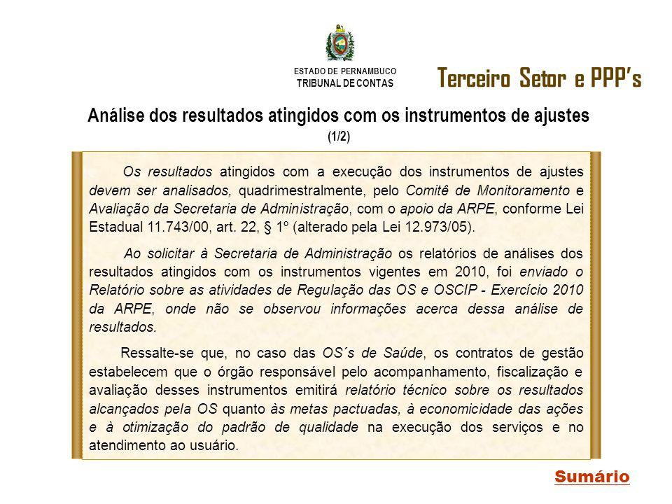 ESTADO DE PERNAMBUCO TRIBUNAL DE CONTAS Terceiro Setor e PPPs Sumário Análise dos resultados atingidos com os instrumentos de ajustes (1/2) Os resulta